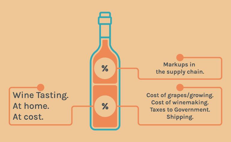 Bottle-of-wine-Cost